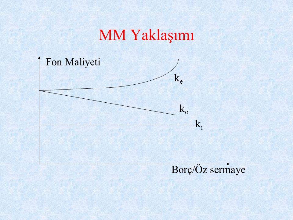 MM Yaklaşımı Fon Maliyeti ke ko ki Borç/Öz sermaye