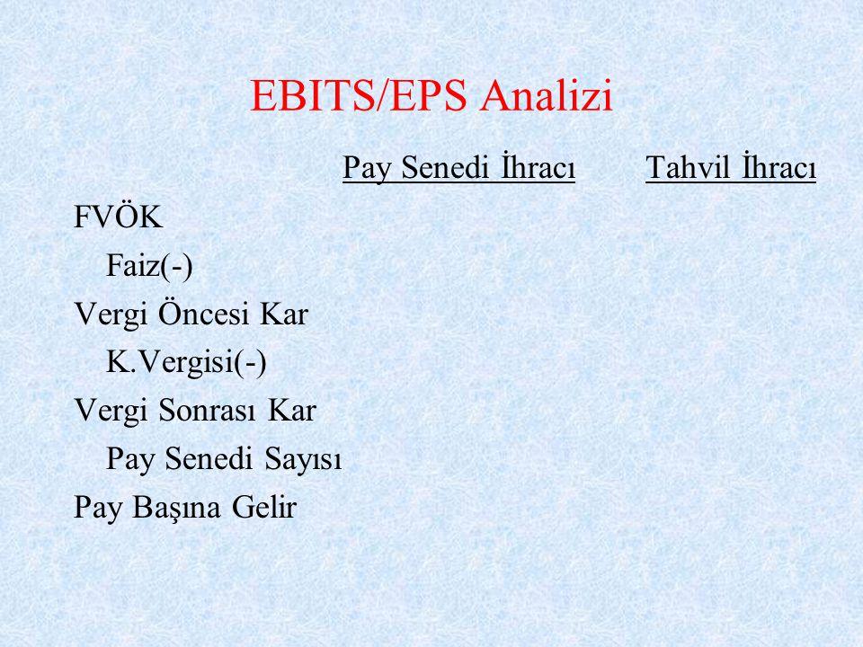 EBITS/EPS Analizi Pay Senedi İhracı Tahvil İhracı FVÖK Faiz(-)