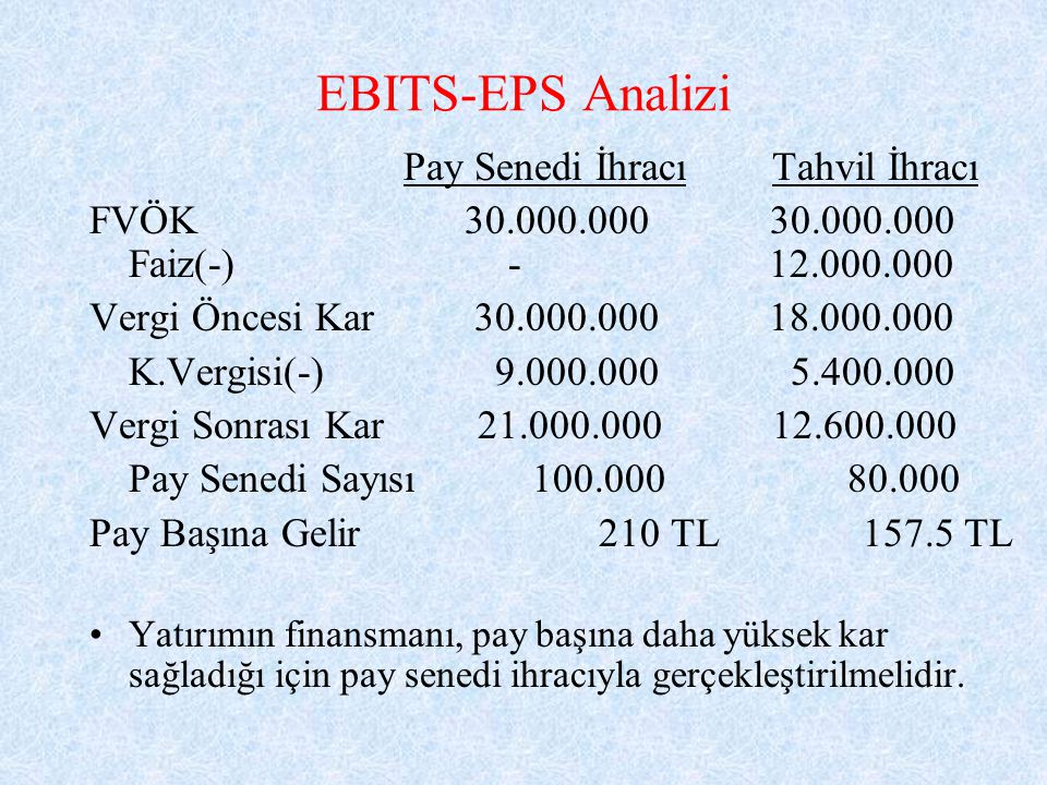 EBITS-EPS Analizi Pay Senedi İhracı Tahvil İhracı