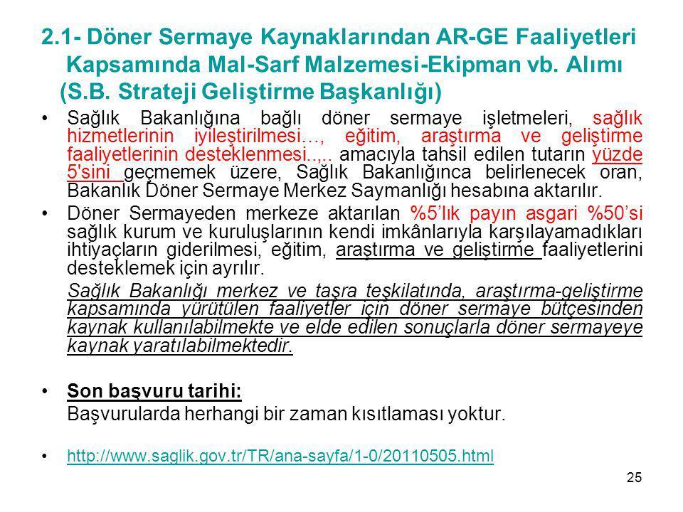 2.1- Döner Sermaye Kaynaklarından AR-GE Faaliyetleri Kapsamında Mal-Sarf Malzemesi-Ekipman vb. Alımı (S.B. Strateji Geliştirme Başkanlığı)