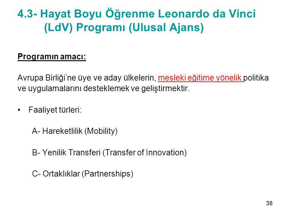 4.3- Hayat Boyu Öğrenme Leonardo da Vinci (LdV) Programı (Ulusal Ajans)