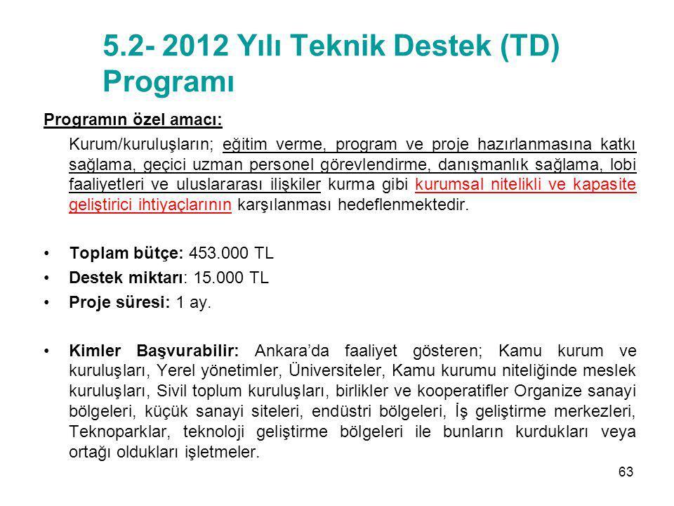5.2- 2012 Yılı Teknik Destek (TD) Programı