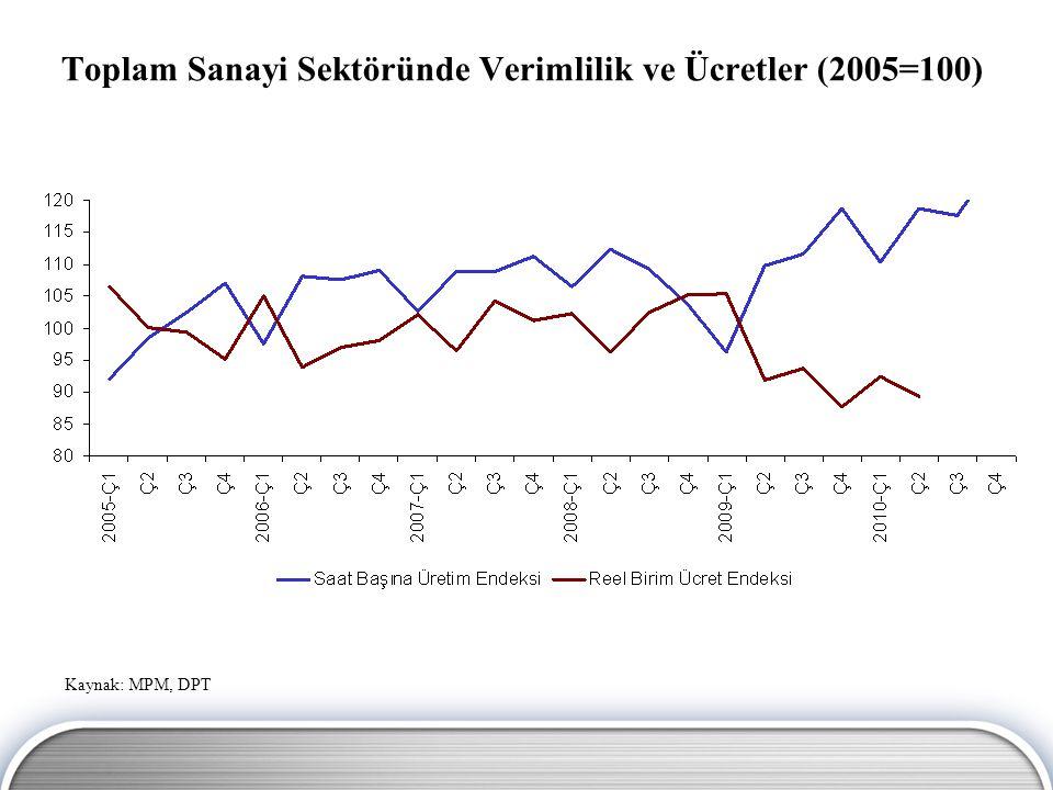 Toplam Sanayi Sektöründe Verimlilik ve Ücretler (2005=100)