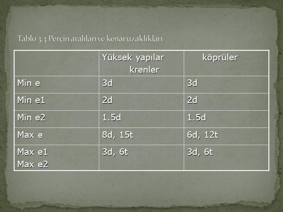 Tablo 3.3 Perçin aralıları ve kenar uzaklıkları