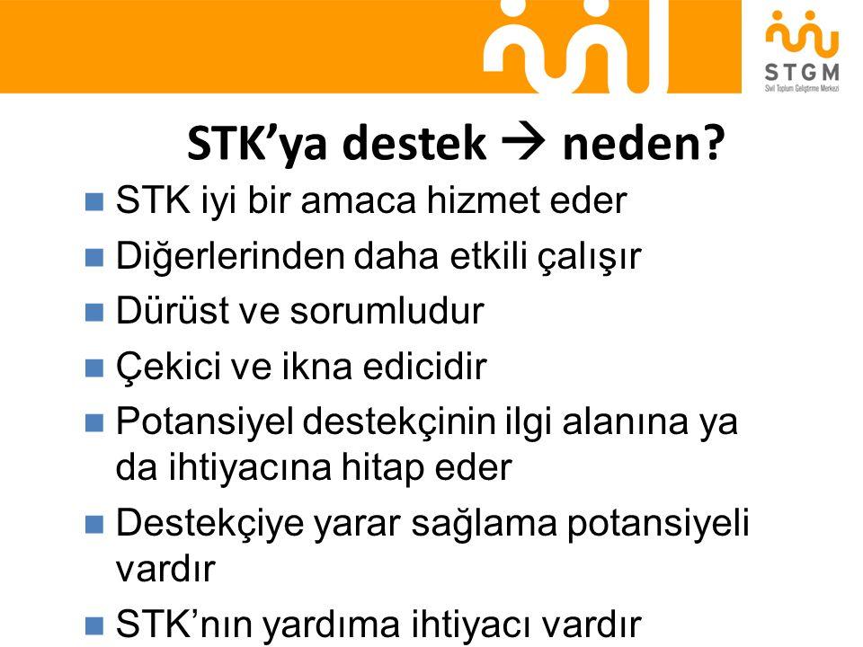 STK'ya destek  neden STK iyi bir amaca hizmet eder