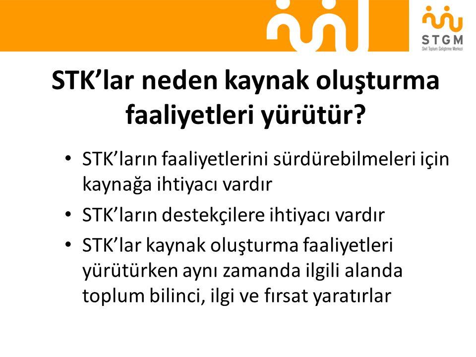 STK'lar neden kaynak oluşturma faaliyetleri yürütür