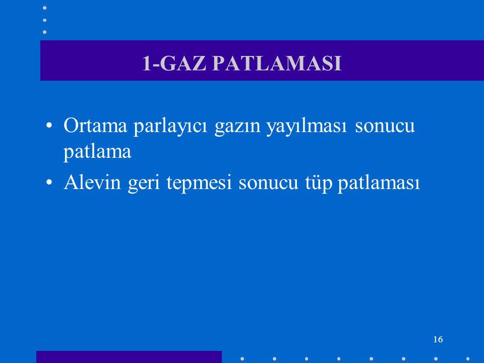 1-GAZ PATLAMASI Ortama parlayıcı gazın yayılması sonucu patlama.
