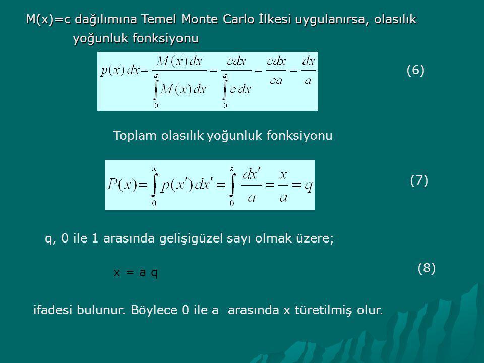M(x)=c dağılımına Temel Monte Carlo İlkesi uygulanırsa, olasılık
