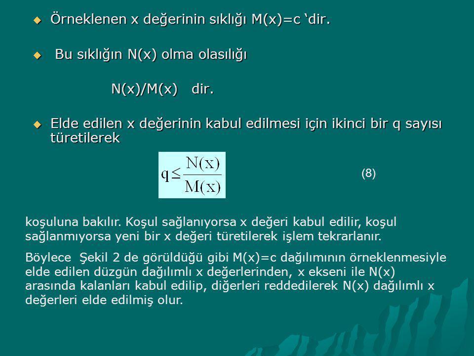 Örneklenen x değerinin sıklığı M(x)=c 'dir.