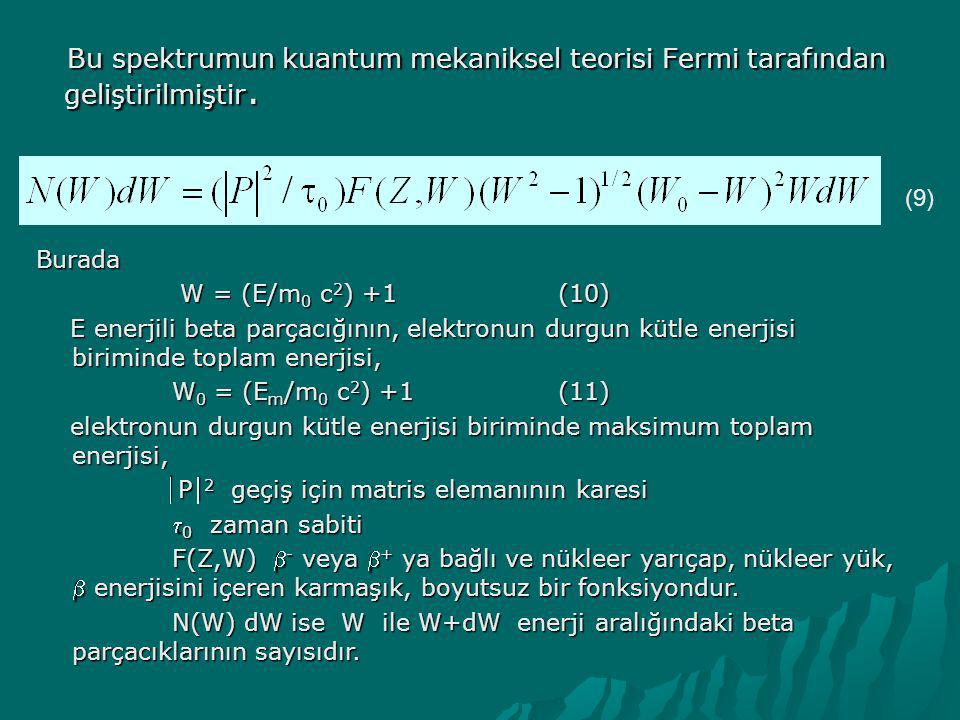 Bu spektrumun kuantum mekaniksel teorisi Fermi tarafından geliştirilmiştir.