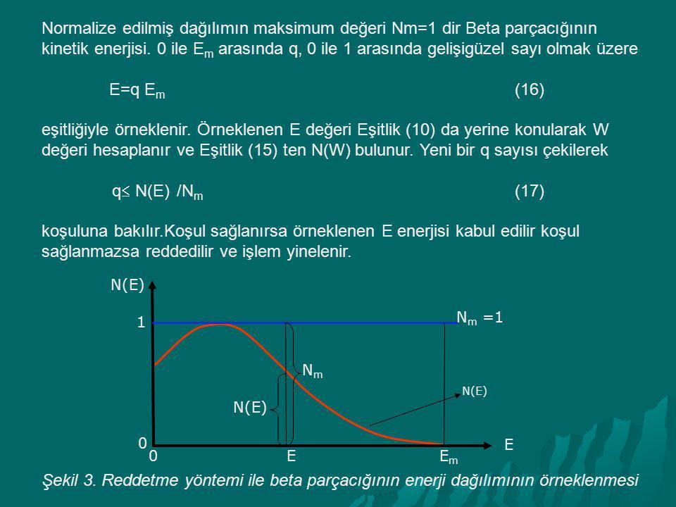 Normalize edilmiş dağılımın maksimum değeri Nm=1 dir Beta parçacığının kinetik enerjisi. 0 ile Em arasında q, 0 ile 1 arasında gelişigüzel sayı olmak üzere