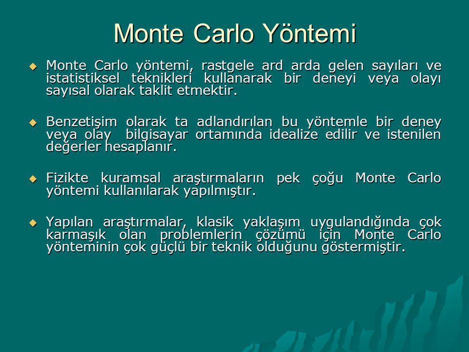 Monte Carlo Yöntemi
