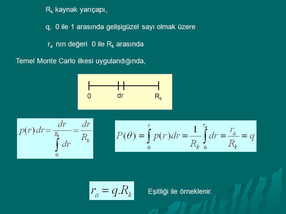Rk kaynak yarıçapı, q, 0 ile 1 arasında gelişigüzel sayı olmak üzere. ra nın değeri 0 ile Rk arasında.