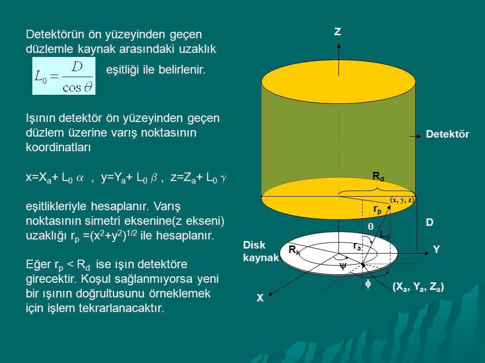 Detektörün ön yüzeyinden geçen düzlemle kaynak arasındaki uzaklık
