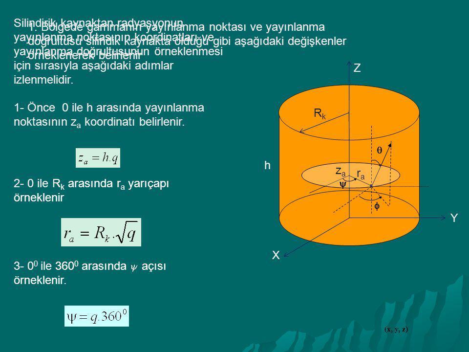 2- 0 ile Rk arasında ra yarıçapı örneklenir