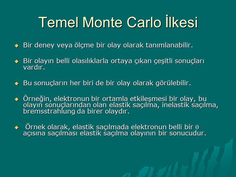 Temel Monte Carlo İlkesi