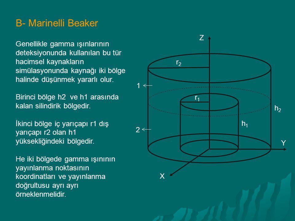 B- Marinelli Beaker Y. h2. h1. r2. r1. X. Z. 1. 2.