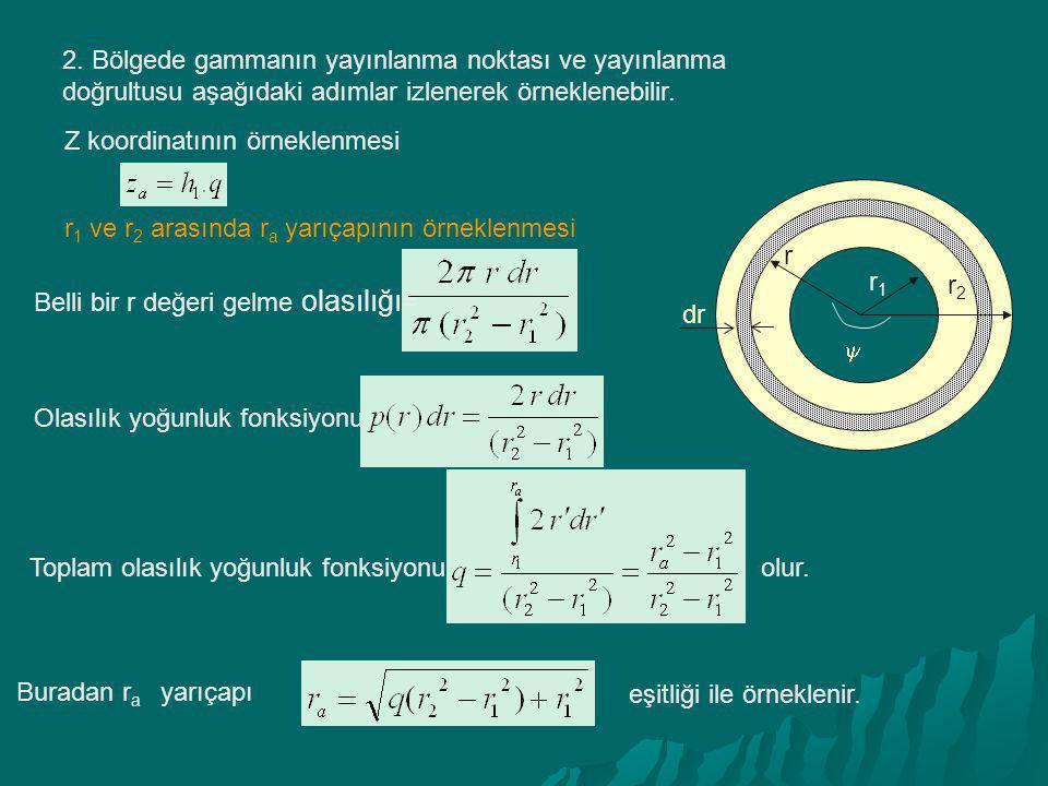 2. Bölgede gammanın yayınlanma noktası ve yayınlanma doğrultusu aşağıdaki adımlar izlenerek örneklenebilir.