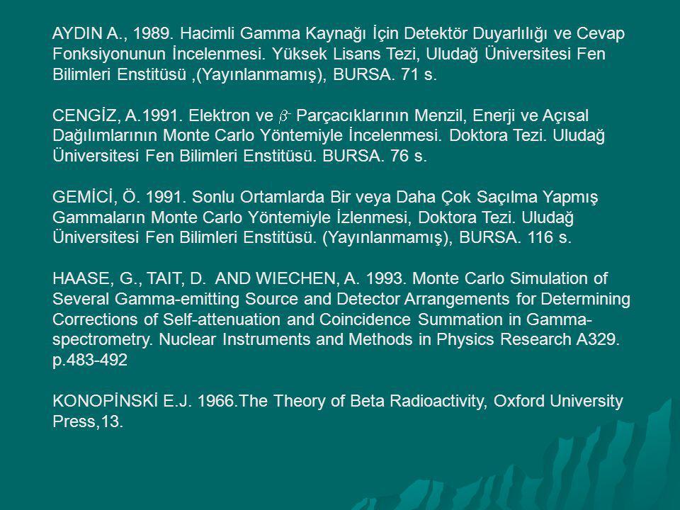 AYDIN A., 1989. Hacimli Gamma Kaynağı İçin Detektör Duyarlılığı ve Cevap Fonksiyonunun İncelenmesi. Yüksek Lisans Tezi, Uludağ Üniversitesi Fen Bilimleri Enstitüsü ,(Yayınlanmamış), BURSA. 71 s.