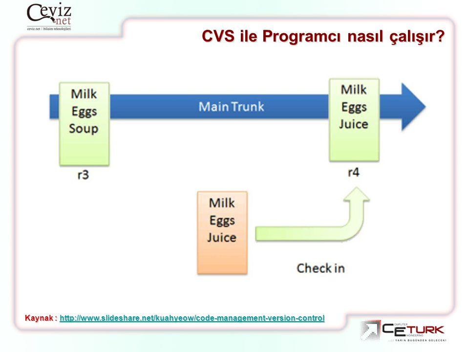 CVS ile Programcı nasıl çalışır