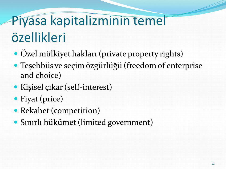 Piyasa kapitalizminin temel özellikleri