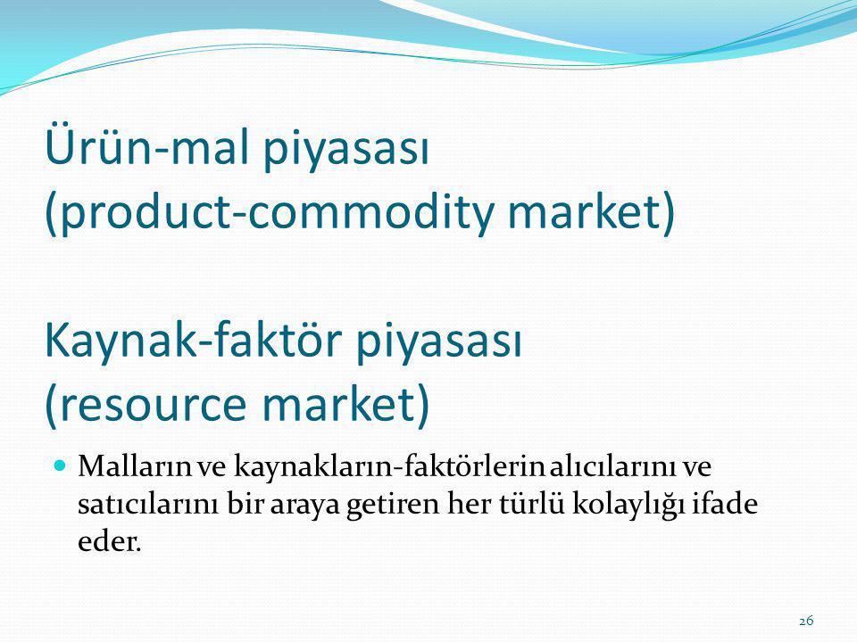 Ürün-mal piyasası (product-commodity market) Kaynak-faktör piyasası (resource market)