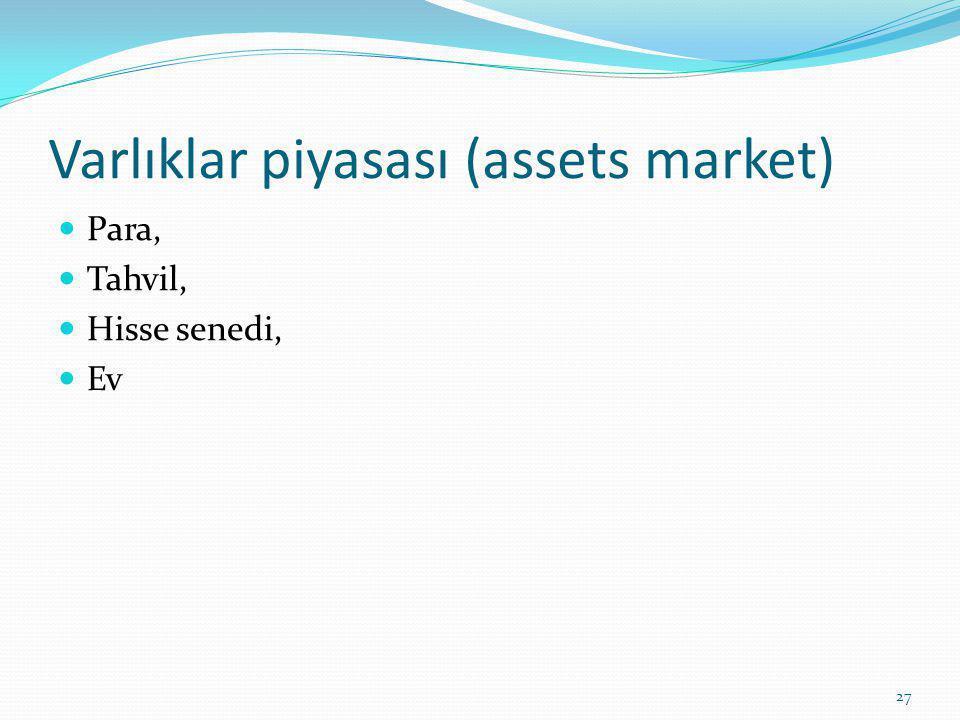 Varlıklar piyasası (assets market)