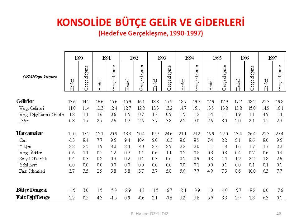 KONSOLİDE BÜTÇE GELİR VE GİDERLERİ (Hedef ve Gerçekleşme, 1990-1997)
