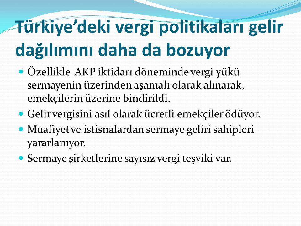 Türkiye'deki vergi politikaları gelir dağılımını daha da bozuyor