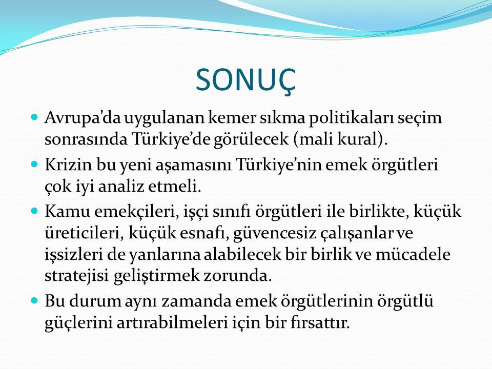 SONUÇ Avrupa'da uygulanan kemer sıkma politikaları seçim sonrasında Türkiye'de görülecek (mali kural).