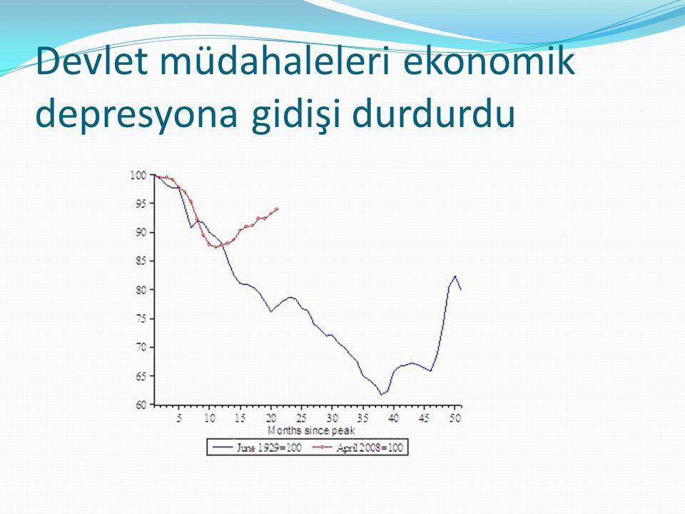 Devlet müdahaleleri ekonomik depresyona gidişi durdurdu