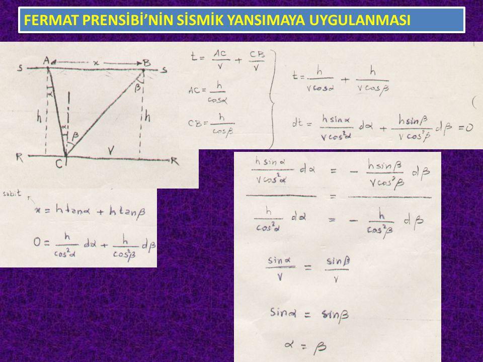 FERMAT PRENSİBİ'NİN SİSMİK YANSIMAYA UYGULANMASI