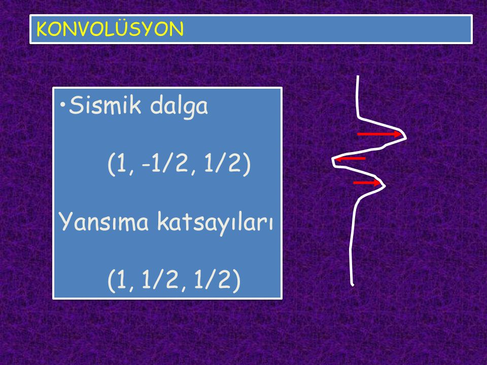 Sismik dalga (1, -1/2, 1/2) Yansıma katsayıları (1, 1/2, 1/2)