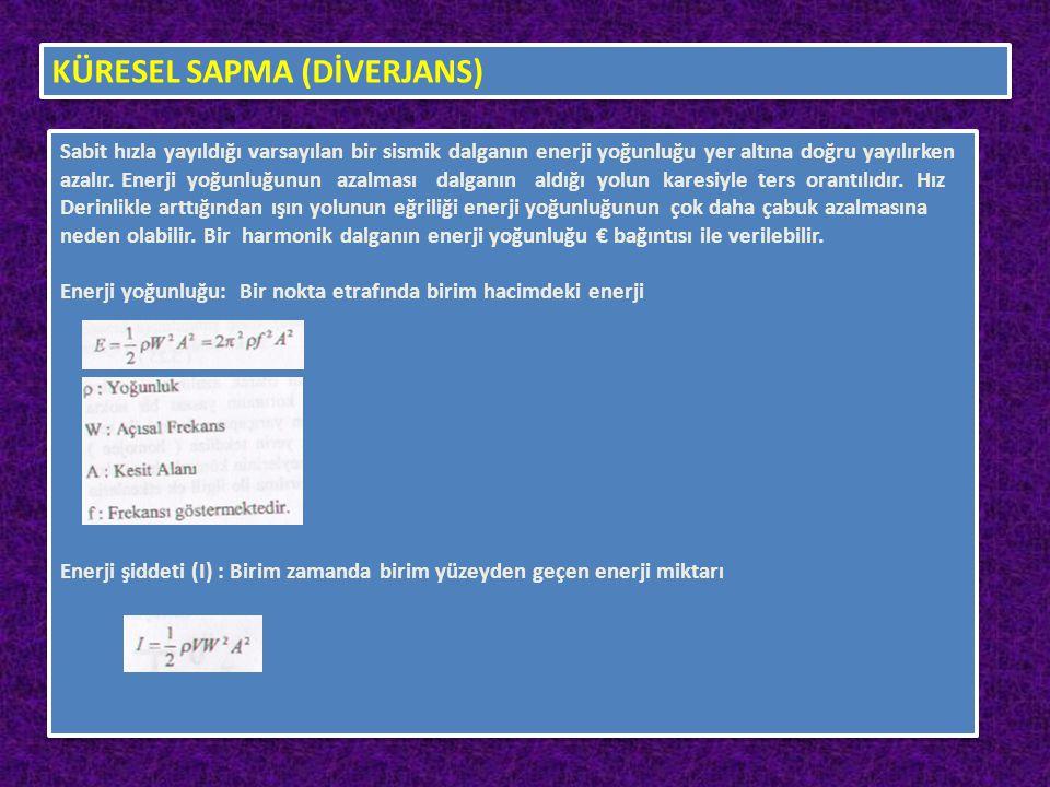 KÜRESEL SAPMA (DİVERJANS)