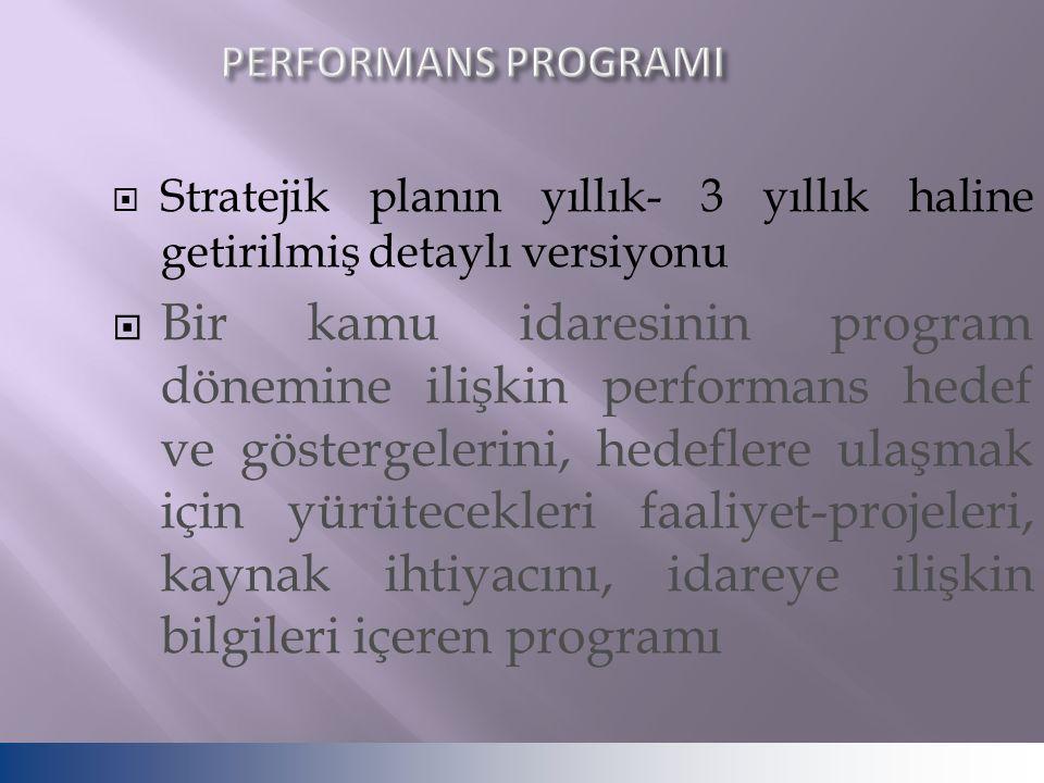 PERFORMANS PROGRAMI Stratejik planın yıllık- 3 yıllık haline getirilmiş detaylı versiyonu.
