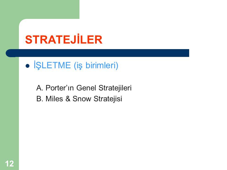 STRATEJİLER İŞLETME (iş birimleri) A. Porter'ın Genel Stratejileri