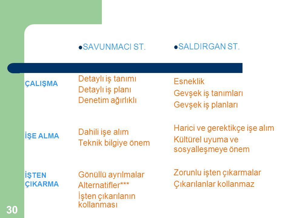 MILES & SNOW SALDIRGAN ST. SAVUNMACI ST. Detaylı iş tanımı Esneklik