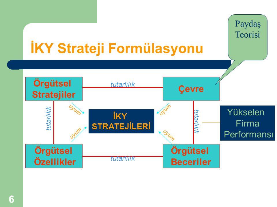 İKY Strateji Formülasyonu