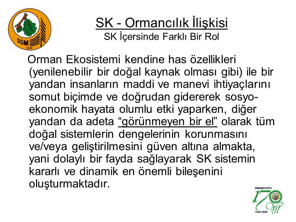 SK - Ormancılık İlişkisi SK İçersinde Farklı Bir Rol