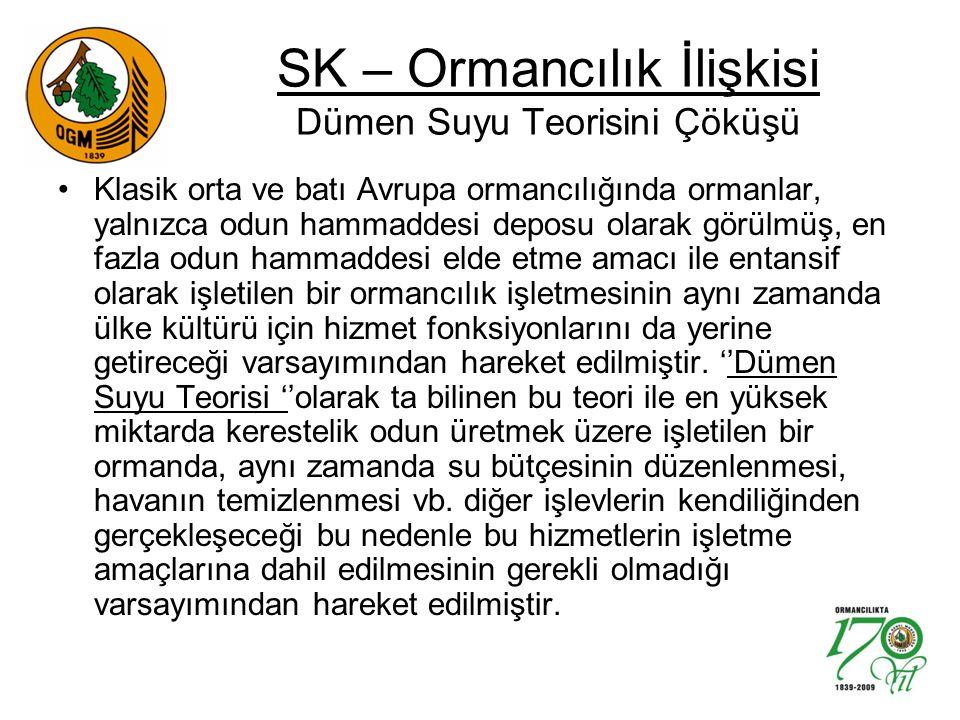 SK – Ormancılık İlişkisi Dümen Suyu Teorisini Çöküşü