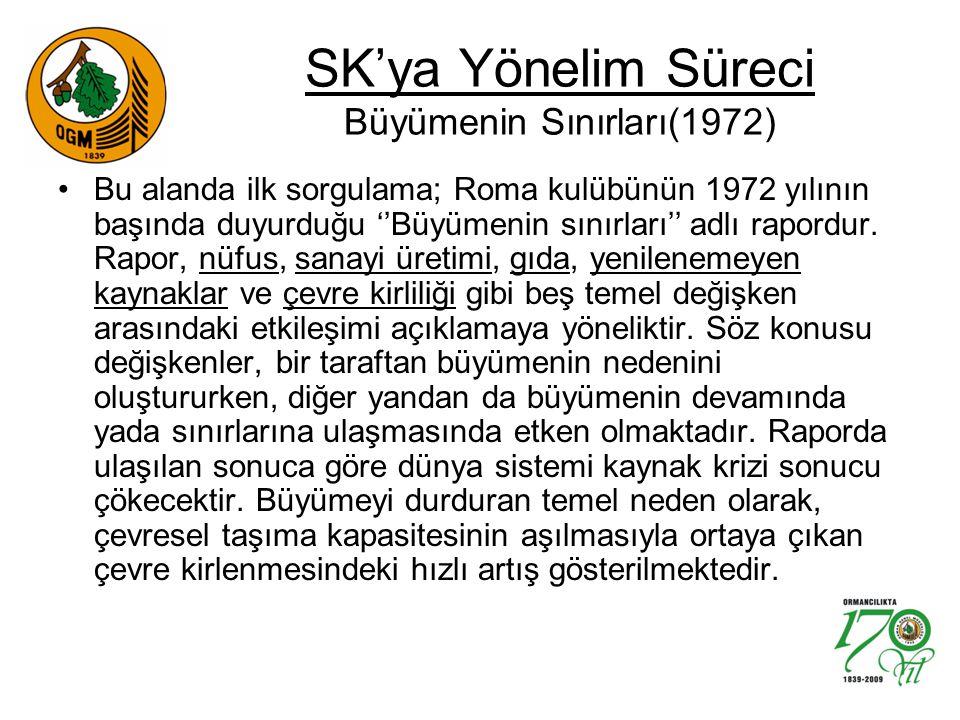 SK'ya Yönelim Süreci Büyümenin Sınırları(1972)