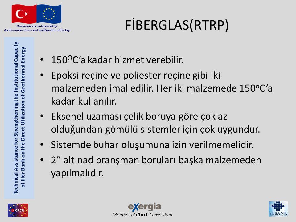 FİBERGLAS(RTRP) 150OC'a kadar hizmet verebilir.