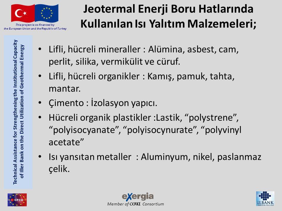Jeotermal Enerji Boru Hatlarında Kullanılan Isı Yalıtım Malzemeleri;