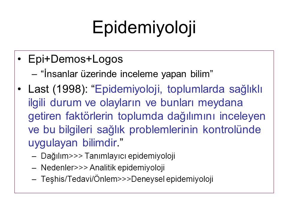 Epidemiyoloji Epi+Demos+Logos