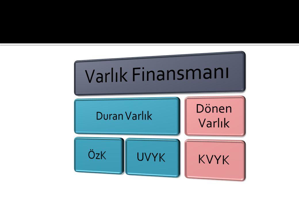 Varlık Finansmanı Duran Varlık ÖzK UVYK Dönen Varlık KVYK