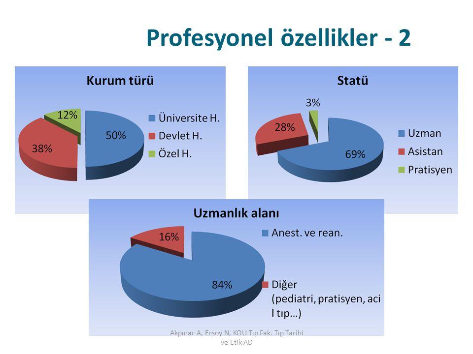 Profesyonel özellikler - 2