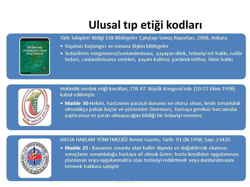 Ulusal tıp etiği kodları