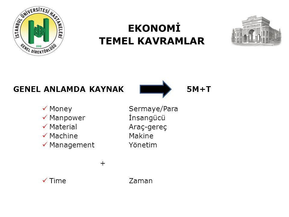 EKONOMİ TEMEL KAVRAMLAR
