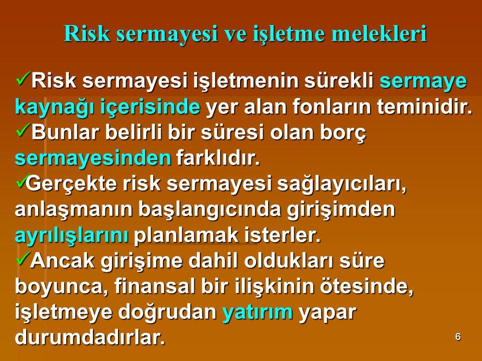 Risk sermayesi ve işletme melekleri