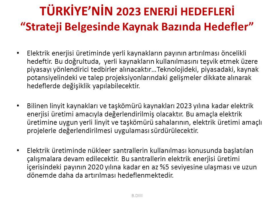 TÜRKİYE'NİN 2023 ENERJİ HEDEFLERİ Strateji Belgesinde Kaynak Bazında Hedefler